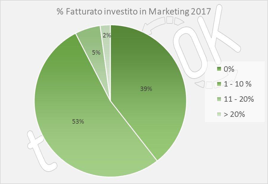 analisi turismo estivo in valle d'aosta 2017