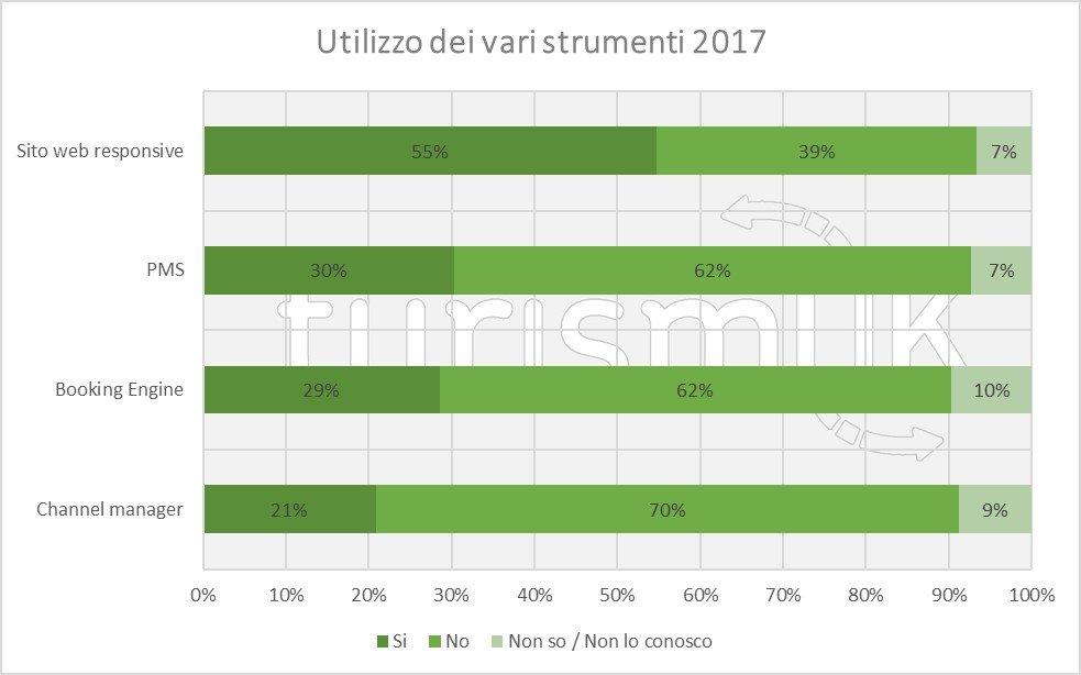turismo estate 2017 valle d'aosta
